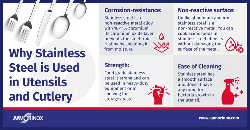 Applications of Stainless Steel